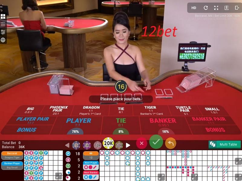Hướng dẫn chơi Baccarat tại nhà cái casino 12Bet