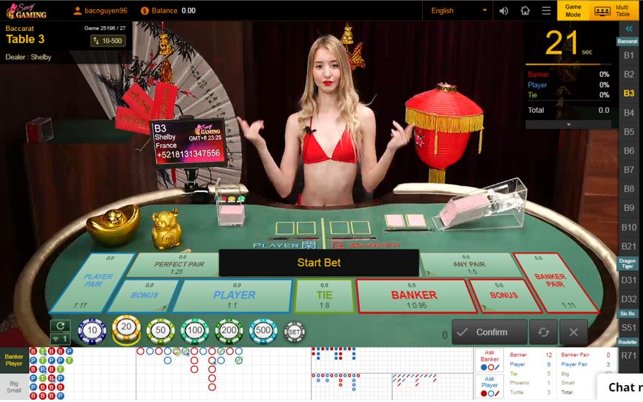 Hướng dẫn chơi Baccarat trực tuyến tại nhà cái Live Casino House