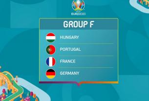 'Bảng tử thần' sạch bóng ở Euro 2020