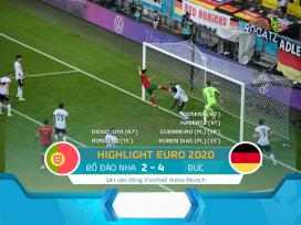 Bồ Đào Nha lập kỷ lục đáng buồn tại Euro 2021
