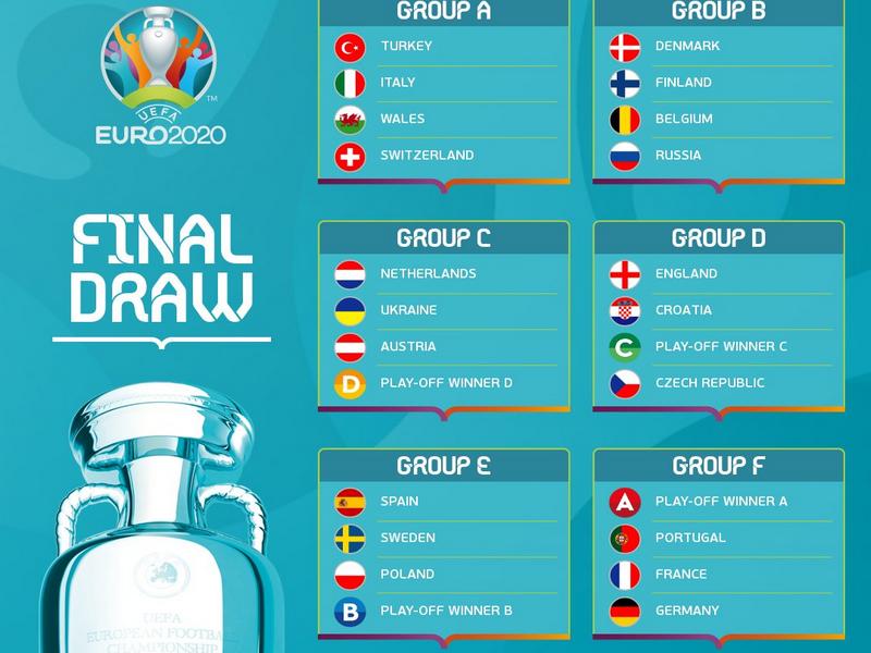 Các điều đặc biệt của EURO 2021 1