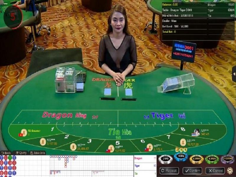 Cách chơi Rồng Hổ (Dragon Tiger) ăn tiền tại nhà cái Letou casino