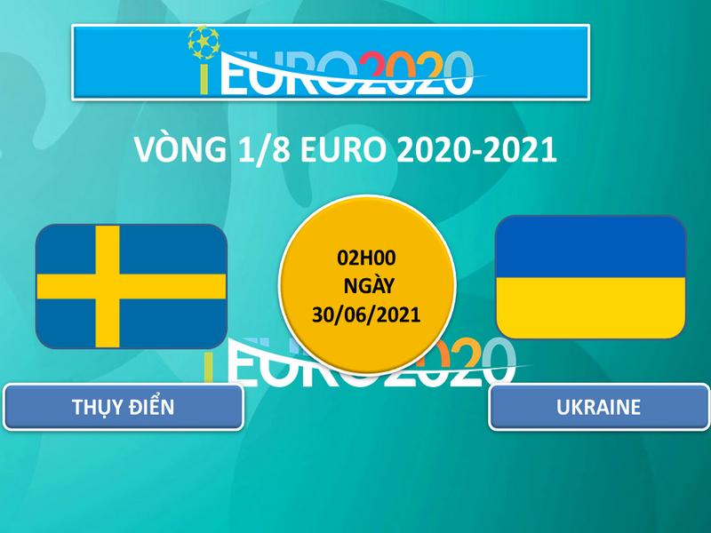 Đội hình Thụy Điển vs Ukraina tại vòng 1/8 Euro 2021