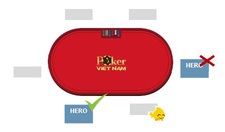 Hiểu về vị trí trong Poker (Position) - Những lợi thế không tưởng