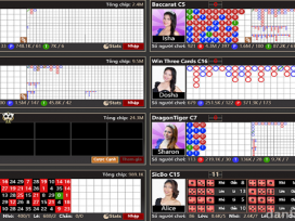 Hướng dẫn cách chơi Rồng Hổ online tại nhà cái casino FB88