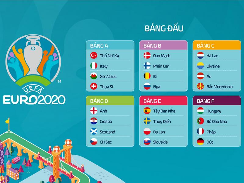 Lộ diện 12/16 đội bóng giành vé vào vòng 1/8 EURO 2021 1