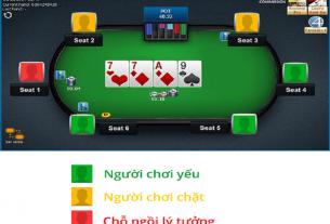 Một số kinh nghiệm chọn bàn chơi trong poker online