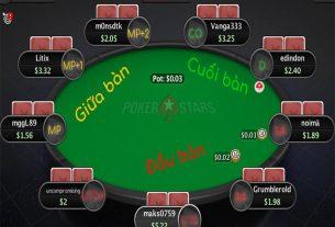 Những mẹo chọn chỗ ngồi giúp bạn tăng tỷ lệ thắng trong Poker