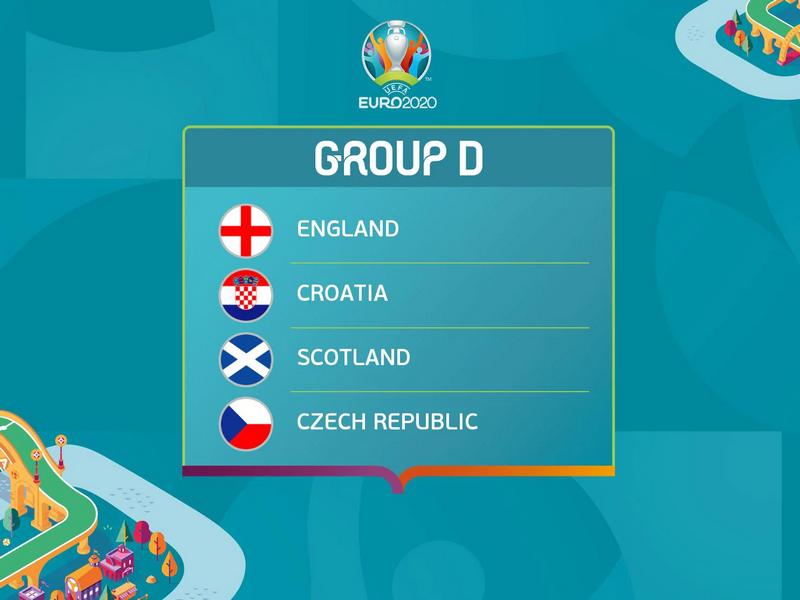 Soi sức mạnh các đội bóng ở bảng D - EURO 2021