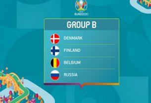 Soi sức mạnh các đội trong bảng B EURO 2021: Khó cản ĐT Bỉ