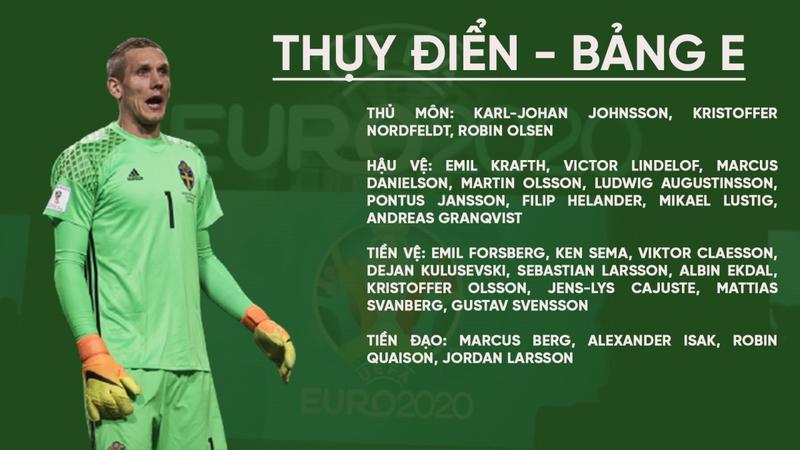 Soi sức mạnh các đội trong bảng E - EURO 2021 2