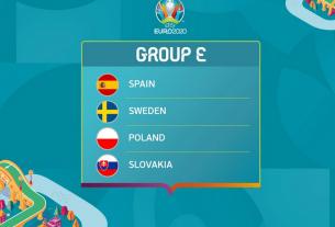 Soi sức mạnh các đội trong bảng E - EURO 2021