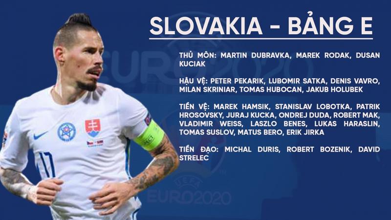 Soi sức mạnh các đội trong bảng E - EURO 2021 4