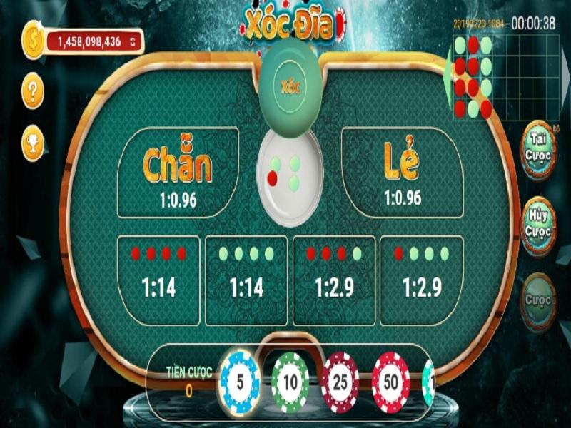 Tại sao những người chơi casino và các trader lại thường thua nhiều hơn thắng?