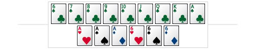 Tìm hiểu khái niệm về Odd, Out, Pot Odd cơ bản trong Poker