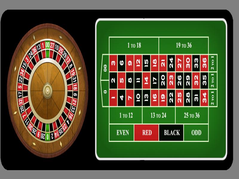 Tổng hợp các loại bàn quay phổ biến trong Roulette Online