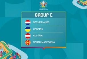 Tổng quan về bảng C của EURO 2021