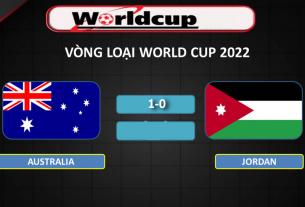 Úc đã hạ gục Jordan với bàn thắng duy nhất của Harry Souttar. Nhờ đó giúp ĐT Việt Nam chính thức đi tiếp vào vòng loại cuối cùng của World Cup 2022. Để giành vé vượt qua vòng loại thứ hai World Cup 2022, Jordan buộc phải thắng Australia, và họ đã bước vào trận đấu với quyết tâm cao độ. Ngay sau tiếng còi khai cuộc, Đội bóng Tây Á đã dồn lên tấn công, mặc dù Australia là đối thủ của họ, và được đánh giá cao hơn nhiều. Trong hiệp một, Jordan có không dưới hai cơ hội mở tỷ số từ những cú sút phạt đẹp mắt, nhưng trong hiệp 1, bàn thắng đã không đến với đội bóng Tây Á. Trong khi, dù không tung ra đội hình mạnh nhất, tuy nhiên Australia vẫn có những cơ hội. Nhưng họ cũng không thể tận dụng tốt. Và kết thúc hiệp 1 với tỷ số hòa 0-0. Sau giờ nghỉ, hai đội tiếp tục tạo ra một thế trận cởi mở. Nhưng với đẳng cấp cao hơn, Úc đã làm chủ thế trận rốt, đồng thời họ cũng có được bàn thắng quyết định. Từ quả phạt góc bên cánh phải ở phút 77, bóng chuyền đến đúng vị trí của Harry Souttar trước khi tiền vệ này có cú đánh đầu hiểm hóc mở tỷ số cho trận đấu. Jordan dồn lên mạnh mẽ trong những phút còn lại của trận đấu. Tuy nhiên, họ không thể tìm được bàn thắng. Sau trận thua này, đội bóng Tây Á chỉ có 14 điểm, tương đương với 8 điểm trên BXH các đội nhì. Và nhờ đó, dù Việt Nam đã thua UAE ở trận đấu diễn ra lúc 23h45, tuy nhiên chúng ta vẫn chính thức đi tiếp tại vòng loại World Cup 2022. Tham khảo những trang web cá cược bóng đá hợp pháp Kết quả chung cuộc: Australia 1-0 Jordan Ghi bàn: Harry Souttar (77') ĐỘI HÌNH CHÍNH THỨC Jordan: Haddad, Baha, Yasin; Alsouliman, Alarab, Al Ajalin, Seif, Rawabedeh, Sameer, Suleiman, Rawshdeh. Australia: Hrustic, Ryan; Souttar, Degenek, Grant, Irvine, Boyle, Dougall, Behich, Sainsbury, Maclaren. DIỄN BIẾN TRẬN ĐẤU 22:00' ĐỘI HÌNH XUẤT PHÁT TRẬN ĐẤU BẮT ĐẦU!!! 3' ngay từ tiếng còi khai cuộc vang lên, ĐT Úc tràn lên tấn công, và có cú sút đầu tiên 26' KHÔNG VÀO Với cú sút phạt hiểm hóc, Úc suýt mở tỷ số. 45' Hiệp một có 2 phút bù giờ HIỆP MỘT KẾT THÚ