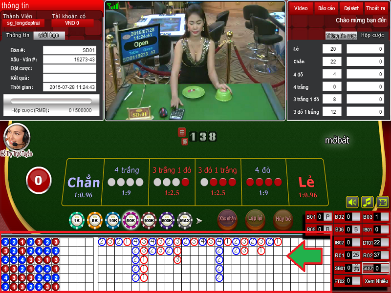 Chiến thuật cược Xóc đĩa online Fibonacci – Thắng chậm mà chắc