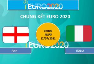 Chung kết Euro 2021: Tuyển Anh sở hữu nhiều kỷ lục, tuy nhiên lịch sử nghiêng về Ý