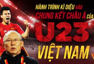 Đoàn Văn Hậu trở thành 'đầu tàu' tham dự U23 châu Á