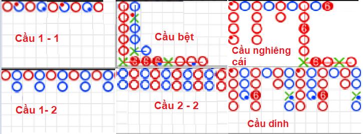 Học cách bắt cầu và dịch chuyển khung cầu trong Baccarat chuẩn nhất