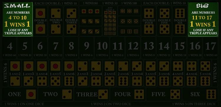 huong-dan-cac-buoc-choi-tai-xiu-sicbo-tai-nha-cai-casino-138bet