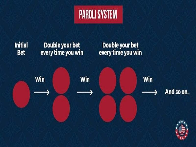 Tìm hiểu về các hệ thống blackjack lũy tiến tích cực