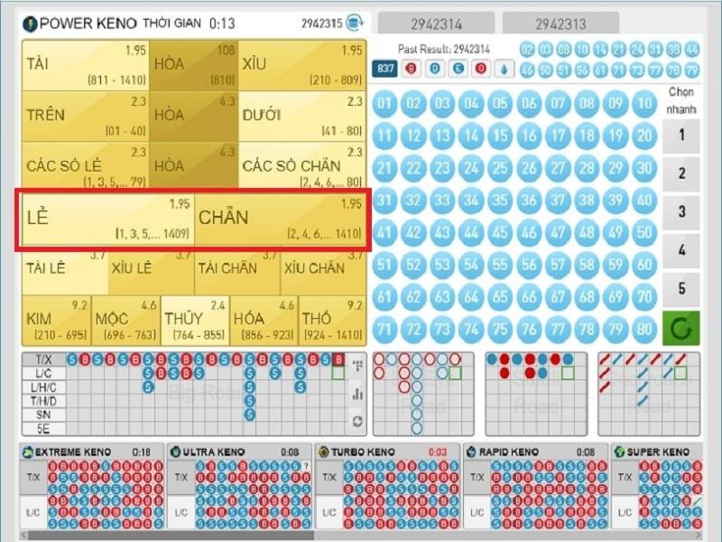 Tìm hiểu về các kiểu cược phổ biến trong Keno online