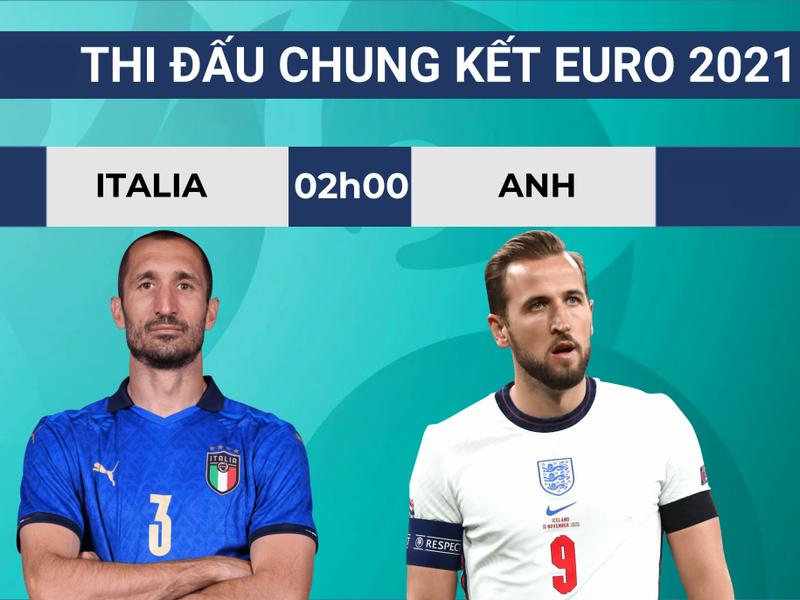 Trọng tài chung kết EURO 2020 là nỗi ám ảnh của Verratti 1