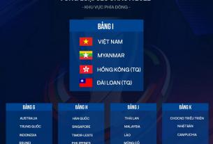 Truyền thông Indonesia 'ghen tị' với ĐT U23 Việt Nam