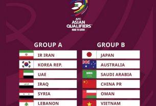 """ĐT Việt Nam sẽ đối đầu toàn những 'ông lớn"""" Châu Á ở VL thứ 3 World Cup 2022"""