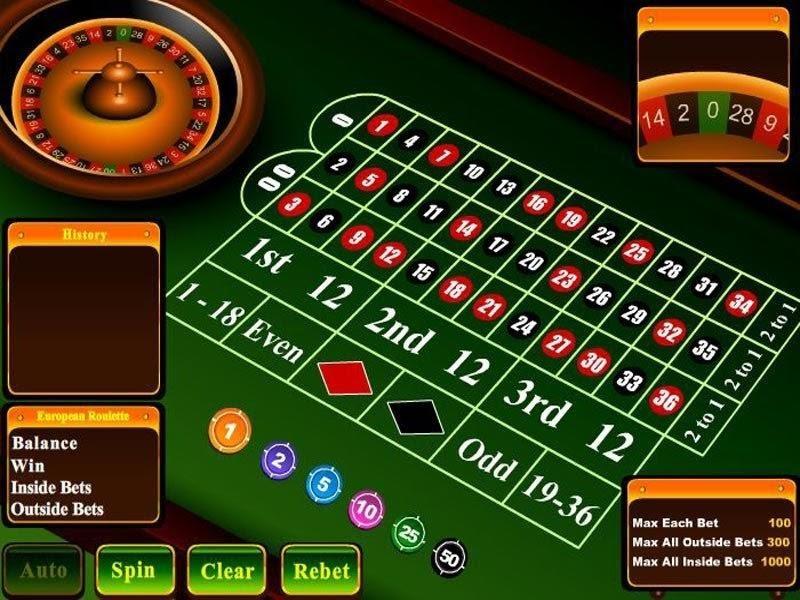 Những sai lầm nên tránh khi tham gia chơi Roulette